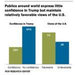 Sorin Ioniţă: Opinia publică globală nu pune semnul egal între Trump şi SUA